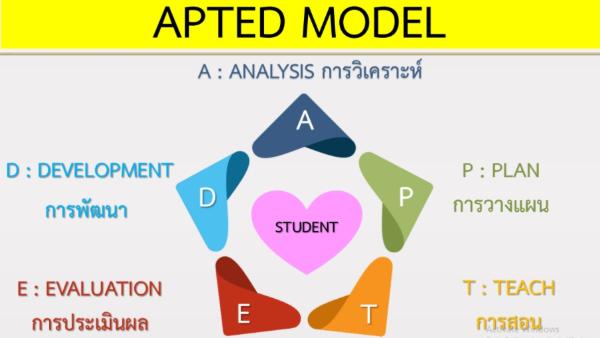 รูปแบบการจัดการเรียนรู้ของสถานศึกษา APTED MODEL